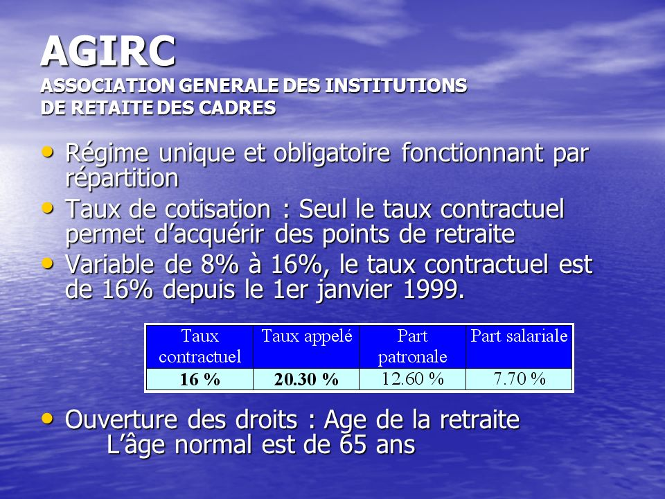 AGIRC ASSOCIATION GENERALE DES INSTITUTIONS DE RETAITE DES CADRES