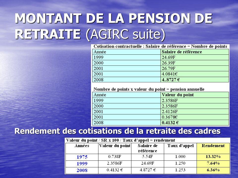 MONTANT DE LA PENSION DE RETRAITE (AGIRC suite)