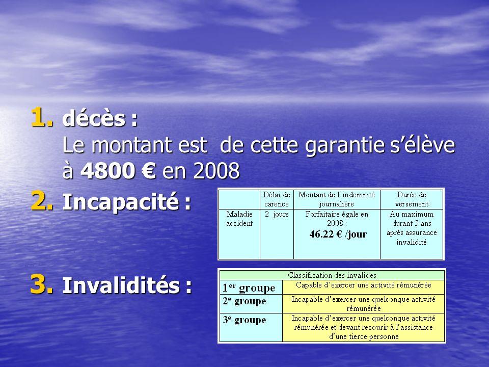 décès : Le montant est de cette garantie s'élève à 4800 € en 2008