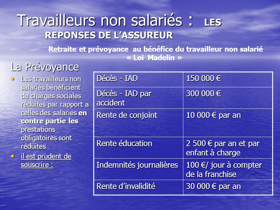 Travailleurs non salariés : LES REPONSES DE L'ASSUREUR