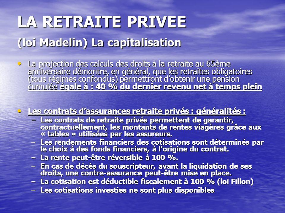 LA RETRAITE PRIVEE (loi Madelin) La capitalisation