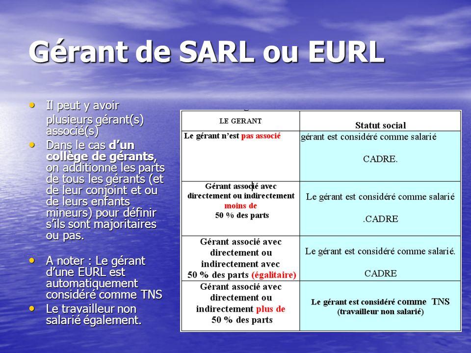 Gérant de SARL ou EURL Il peut y avoir plusieurs gérant(s) associé(s)