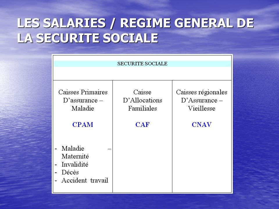 LES SALARIES / REGIME GENERAL DE LA SECURITE SOCIALE