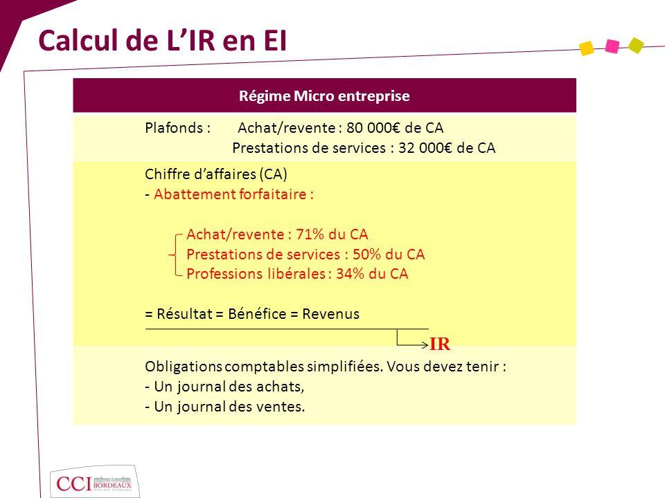 Régime Micro entreprise