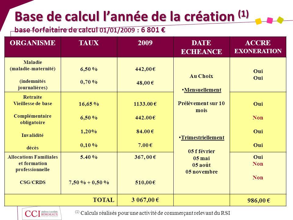 Base de calcul l'année de la création (1) base forfaitaire de calcul 01/01/2009 : 6 801 €