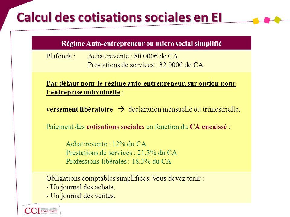 Calcul des cotisations sociales en EI