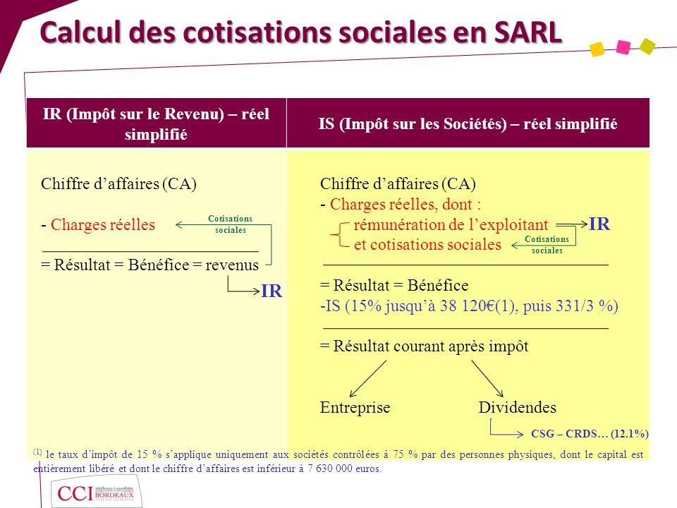 Calcul des cotisations sociales en SARL