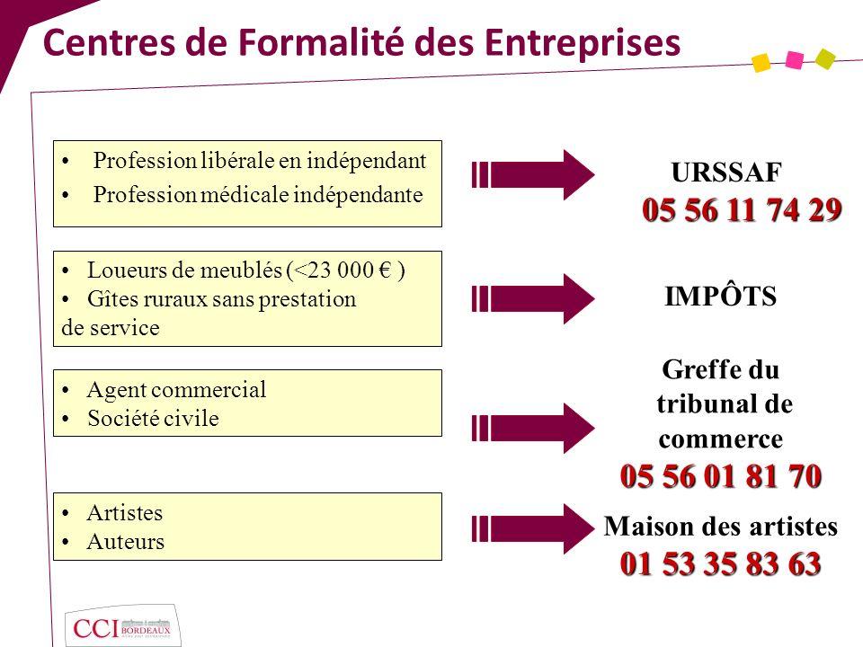 Centres de Formalité des Entreprises