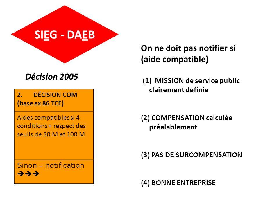 SIEG - DAEB On ne doit pas notifier si (aide compatible) Décision 2005