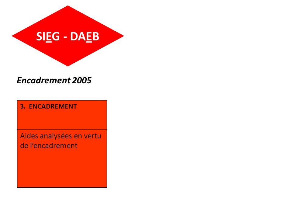 SIEG - DAEB Encadrement 2005 Aides analysées en vertu de l'encadrement