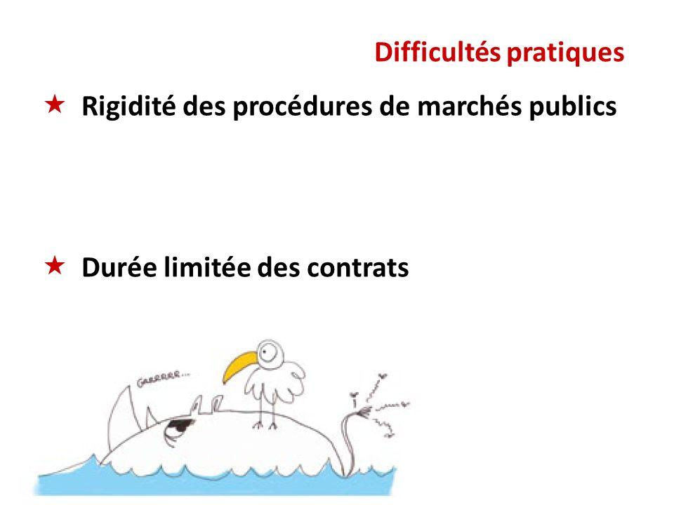 Difficultés pratiques Rigidité des procédures de marchés publics