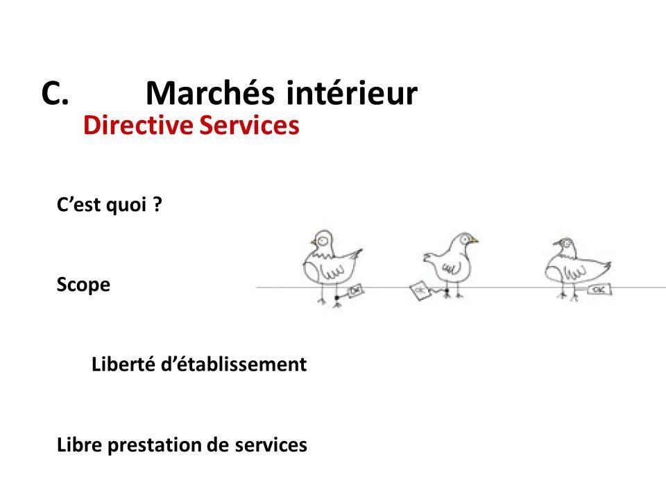 C. Marchés intérieur Directive Services C'est quoi Scope