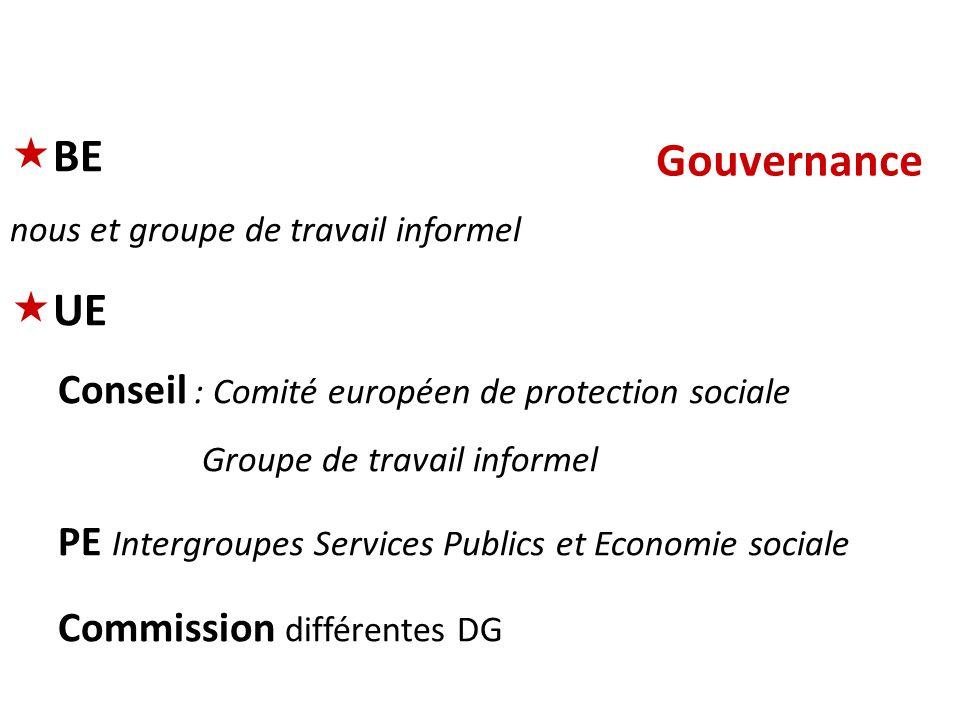 BE UE Gouvernance Conseil : Comité européen de protection sociale