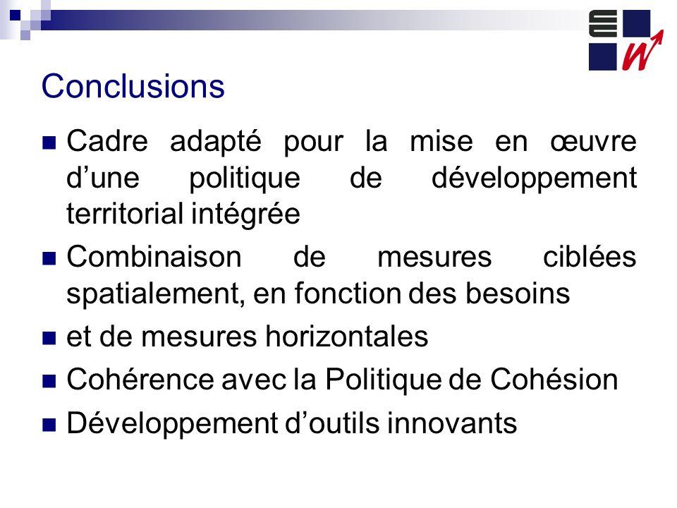 Conclusions Cadre adapté pour la mise en œuvre d'une politique de développement territorial intégrée.