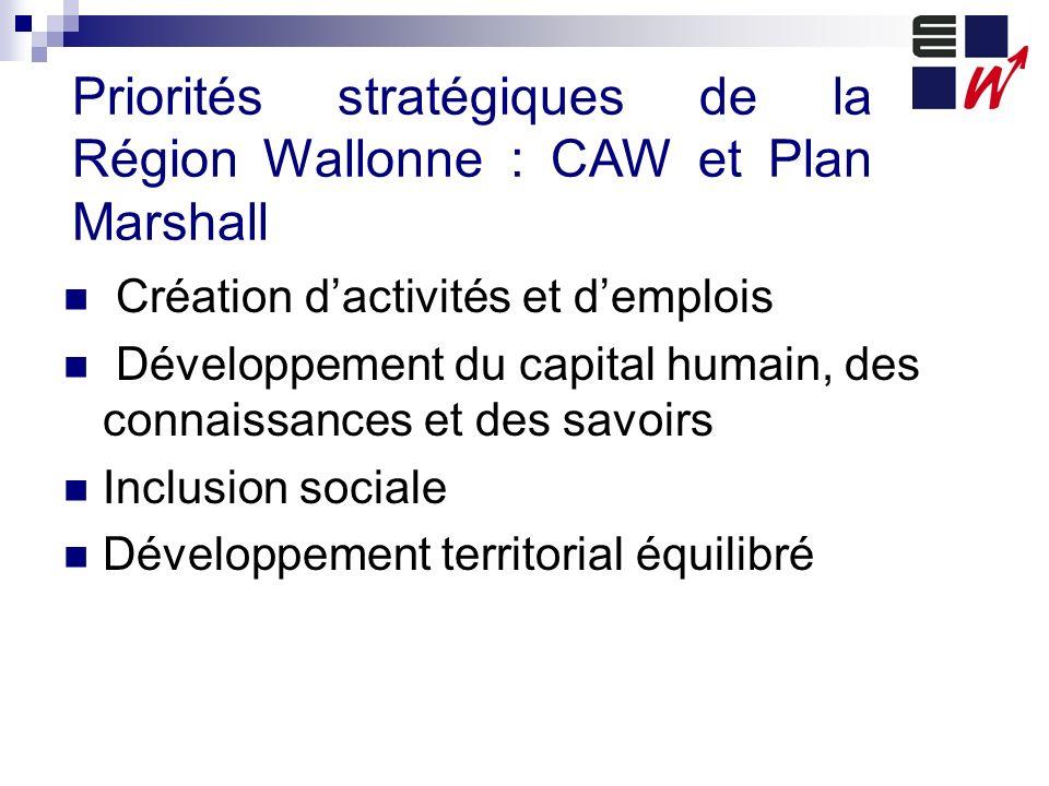 Priorités stratégiques de la Région Wallonne : CAW et Plan Marshall