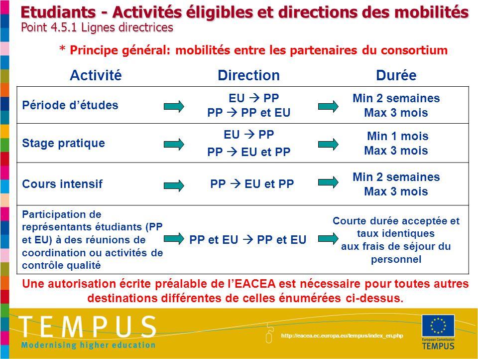 Etudiants - Activités éligibles et directions des mobilités