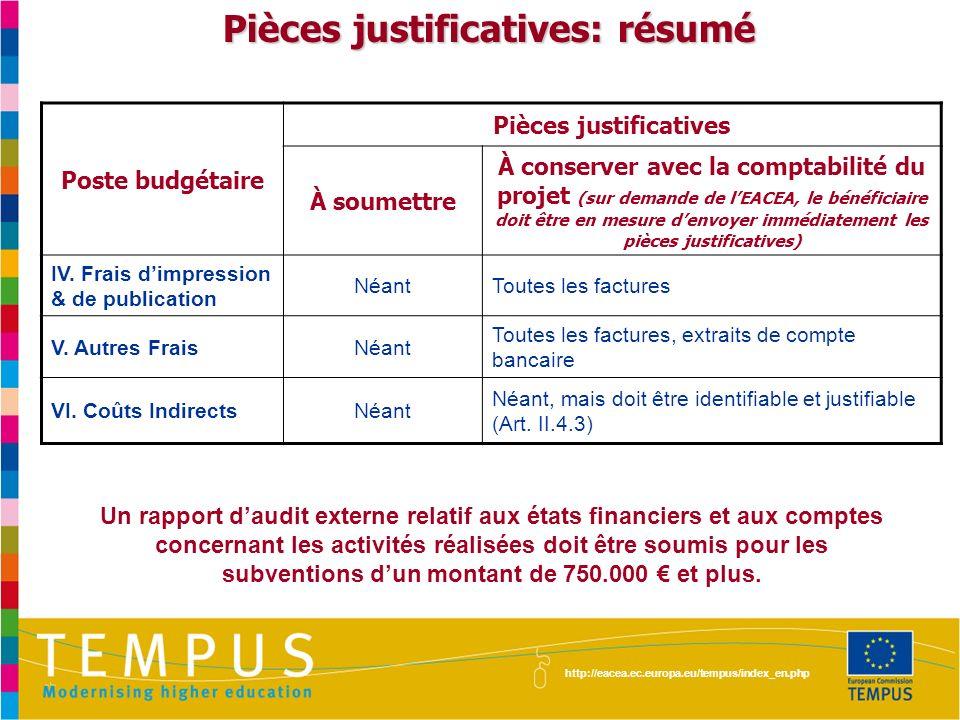 Pièces justificatives: résumé Pièces justificatives
