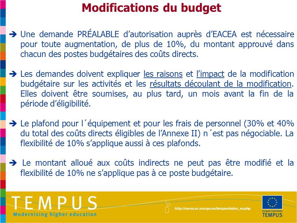 Modifications du budget