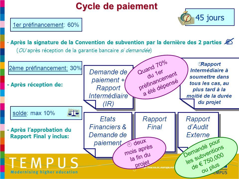 Cycle de paiement 45 jours