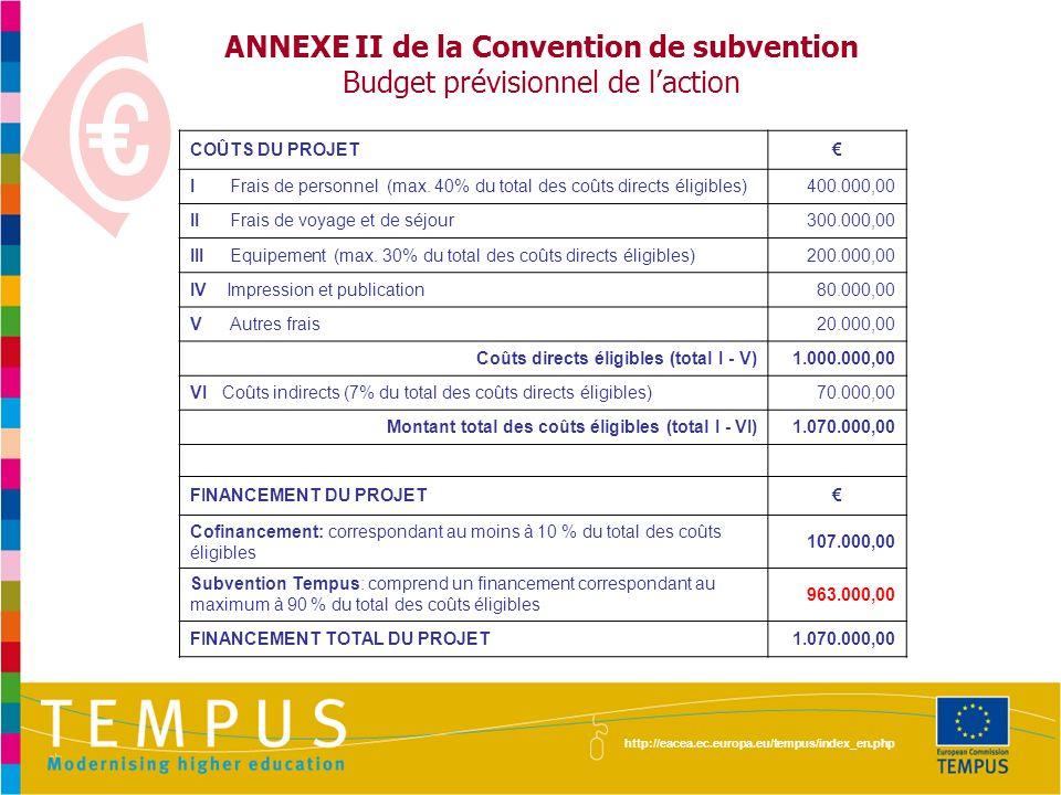 ANNEXE II de la Convention de subvention