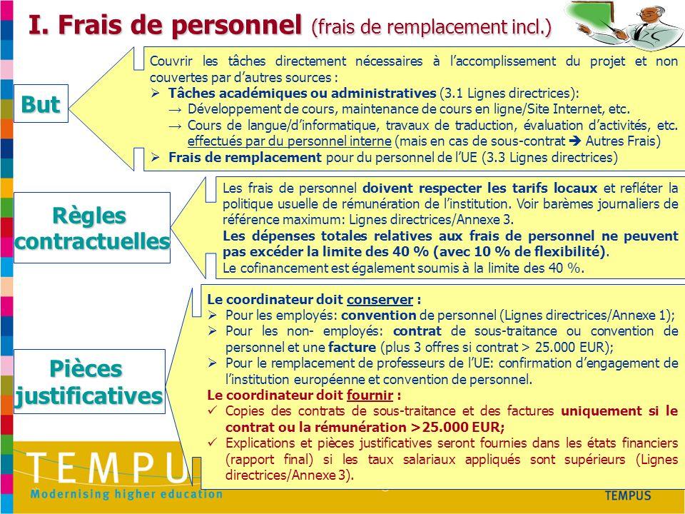 I. Frais de personnel (frais de remplacement incl.)