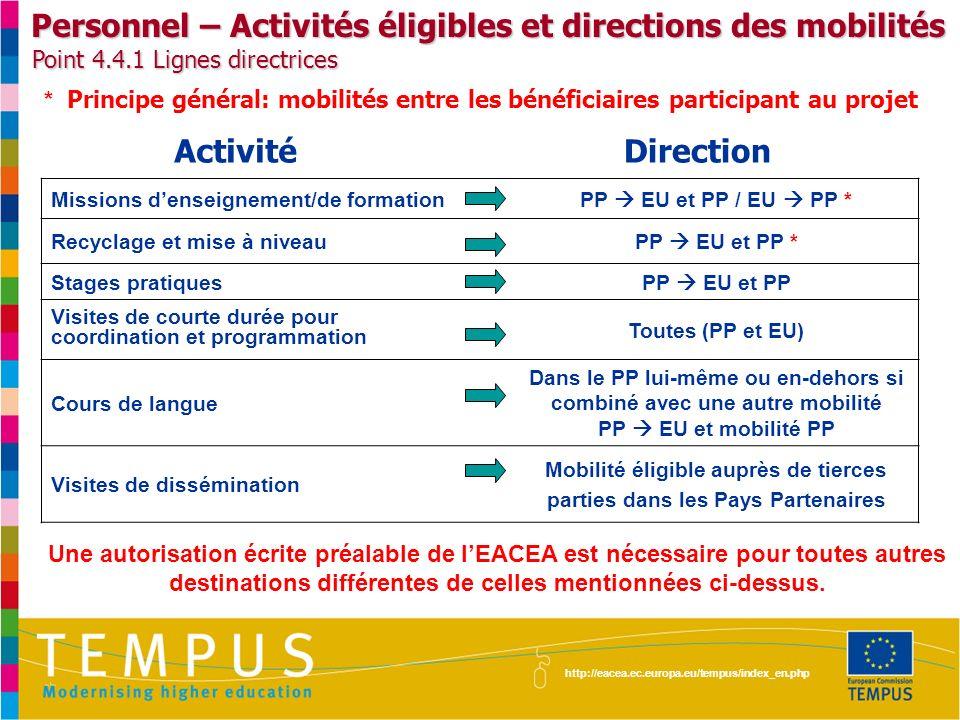 Personnel – Activités éligibles et directions des mobilités