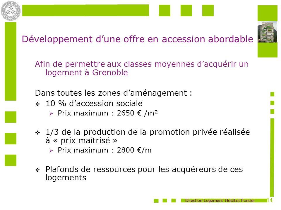 Développement d'une offre en accession abordable