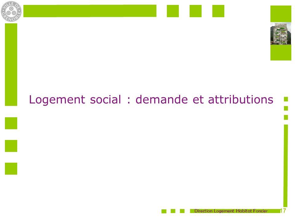 Logement social : demande et attributions