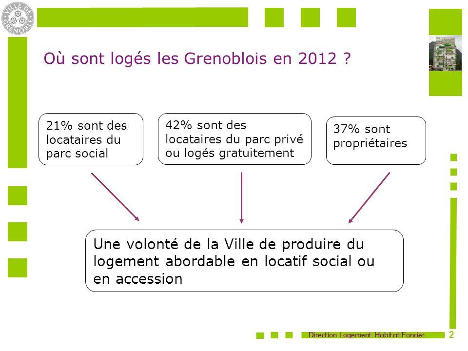 Où sont logés les Grenoblois en 2012