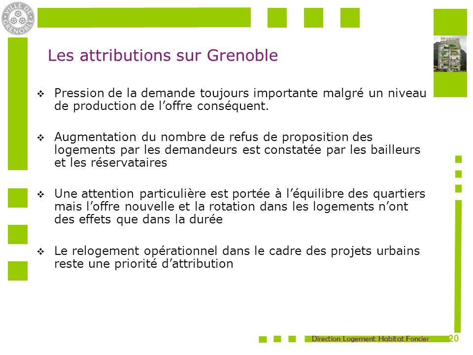 Les attributions sur Grenoble