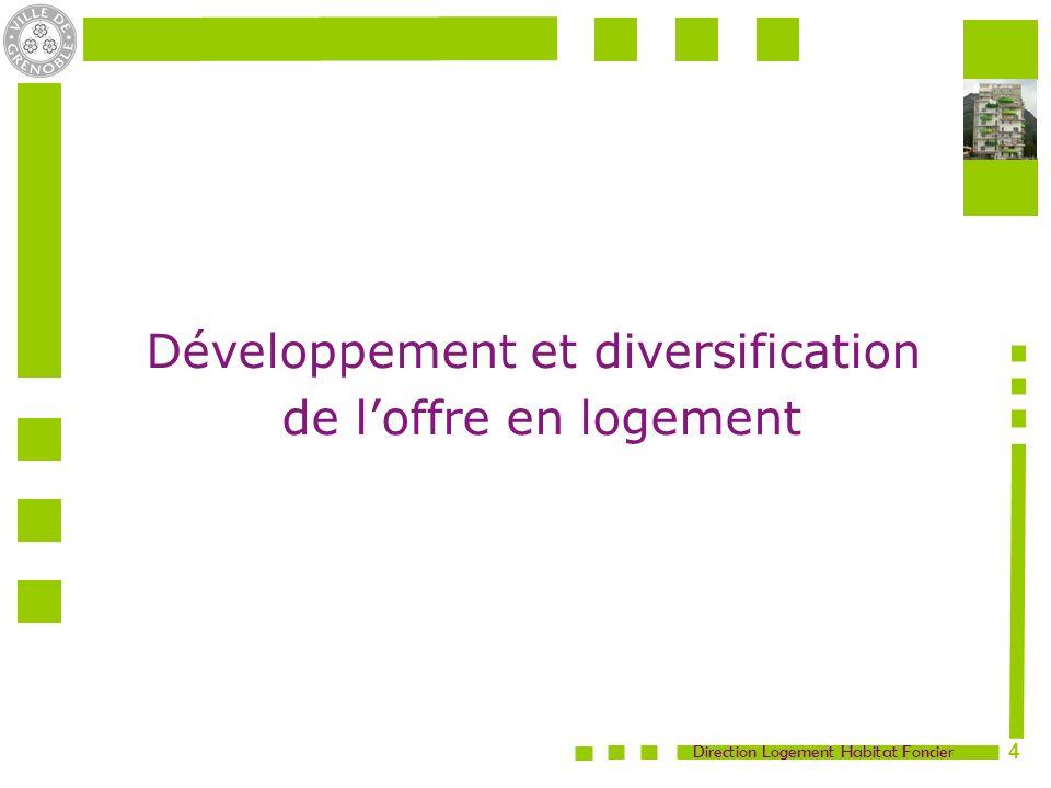 Développement et diversification