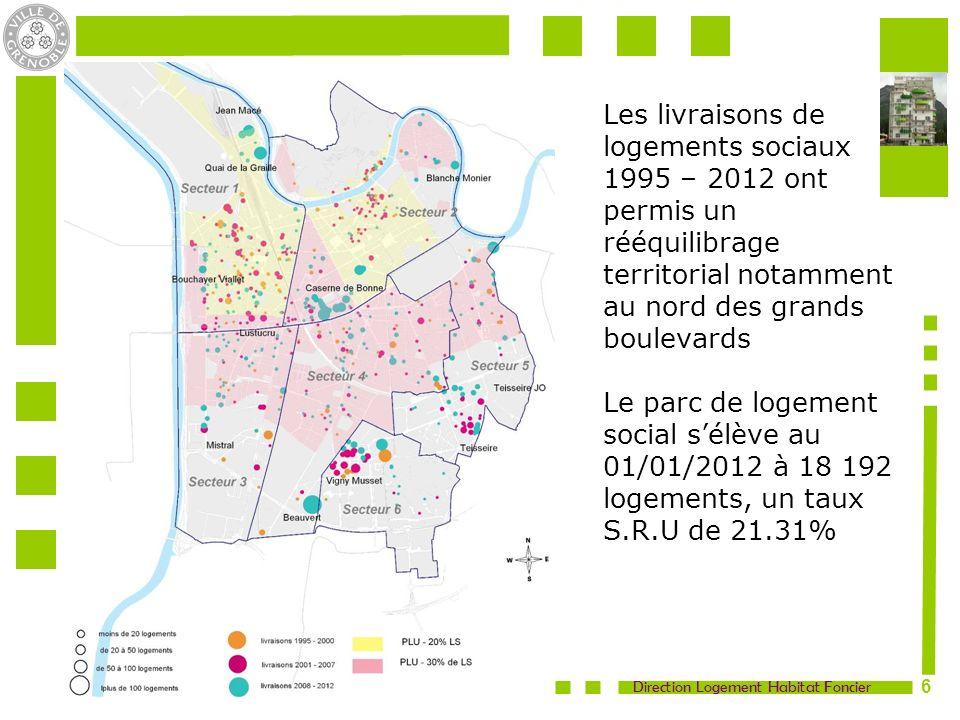 Les livraisons de logements sociaux 1995 – 2012 ont permis un rééquilibrage territorial notamment au nord des grands boulevards Le parc de logement social s'élève au 01/01/2012 à 18 192 logements, un taux S.R.U de 21.31%