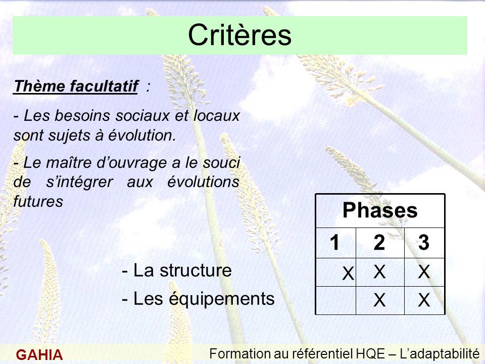Critères 3 2 1 Phases - La structure X - Les équipements X