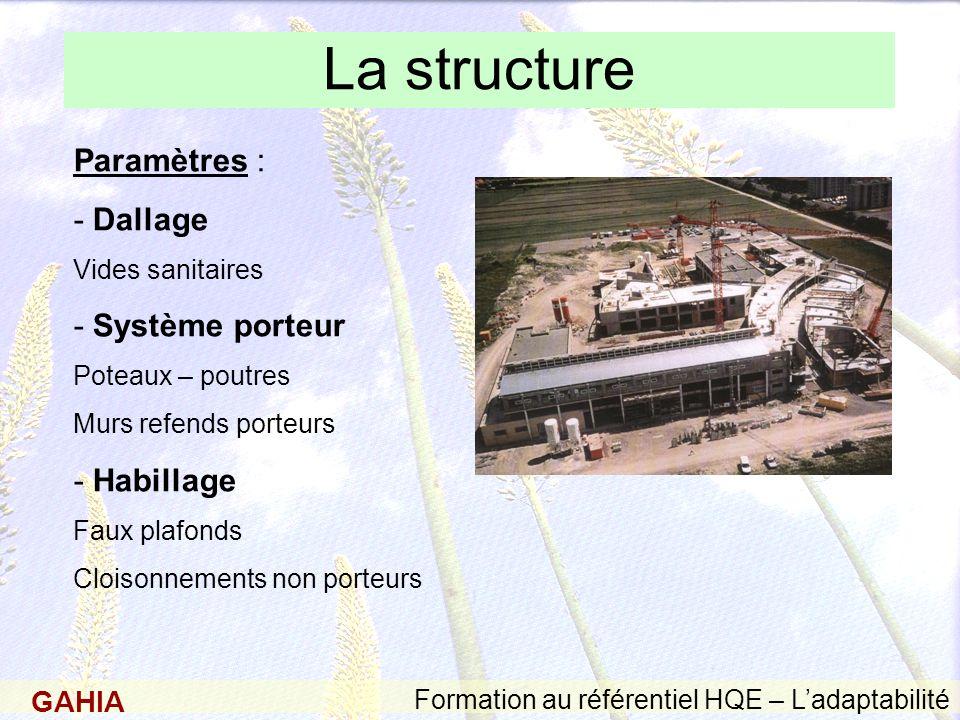 La structure Paramètres : - Dallage - Système porteur - Habillage