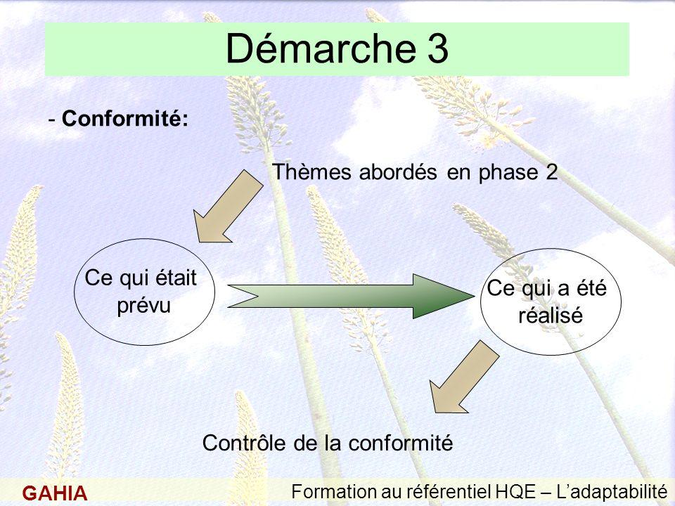 Démarche 3 - Conformité: Thèmes abordés en phase 2 Ce qui était