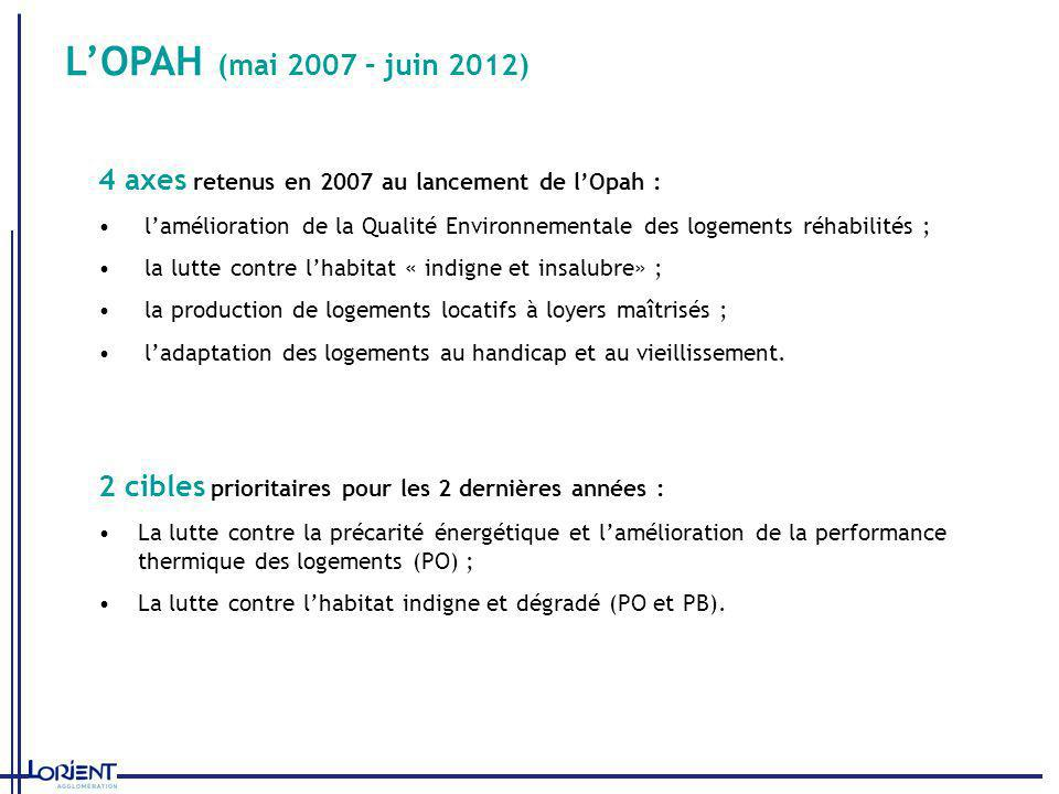L'OPAH (mai 2007 – juin 2012) 4 axes retenus en 2007 au lancement de l'Opah :