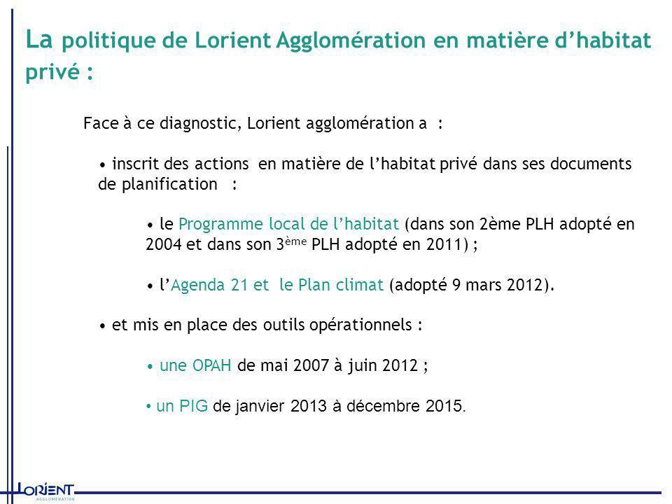 La politique de Lorient Agglomération en matière d'habitat privé :