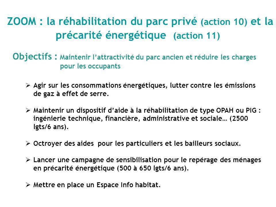 ZOOM : la réhabilitation du parc privé (action 10) et la précarité énergétique (action 11)