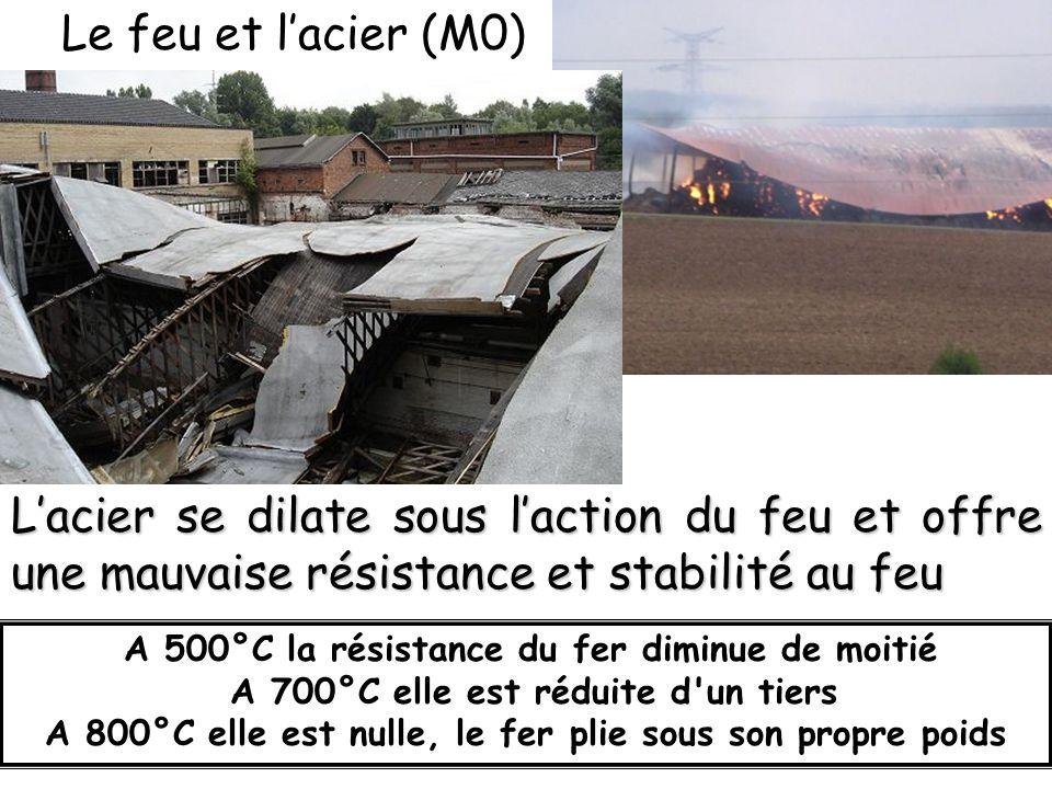 Le feu et l'acier (M0) L'acier se dilate sous l'action du feu et offre une mauvaise résistance et stabilité au feu.