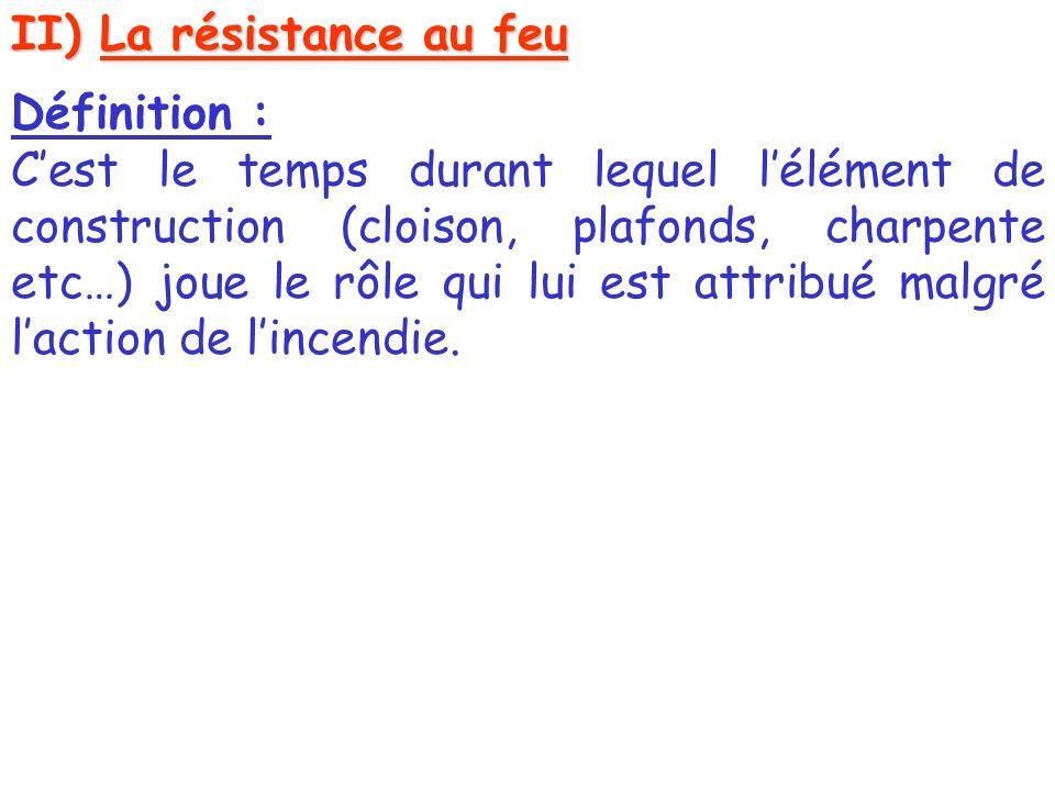 II) La résistance au feu