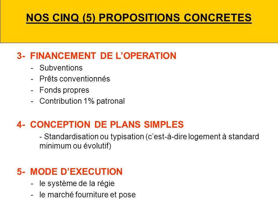 NOS CINQ (5) PROPOSITIONS CONCRETES