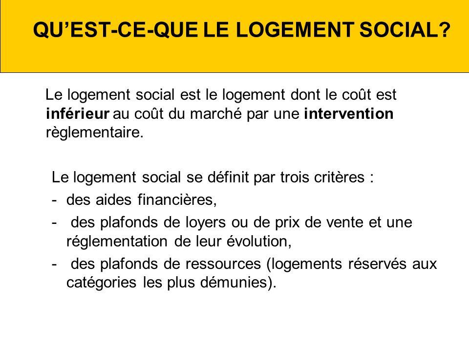 QU'EST-CE-QUE LE LOGEMENT SOCIAL