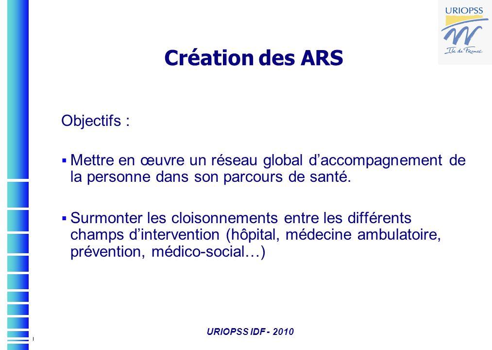 Création des ARS Objectifs :