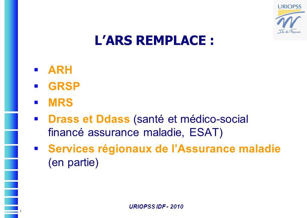 L'ARS REMPLACE : ARH GRSP MRS