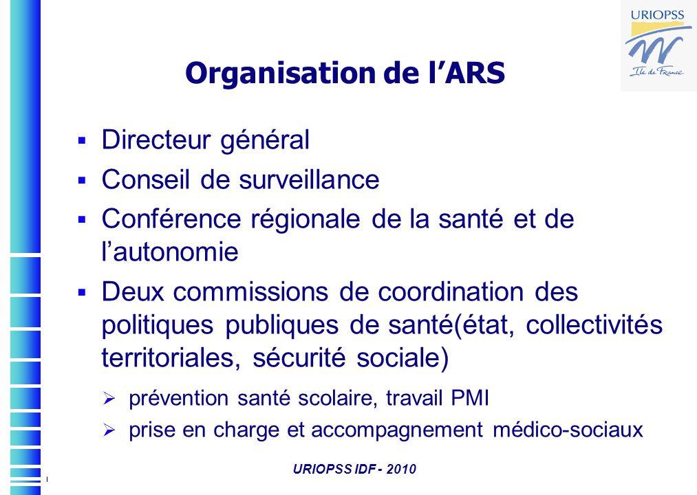 Organisation de l'ARS Directeur général Conseil de surveillance