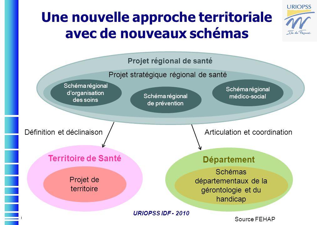 Une nouvelle approche territoriale avec de nouveaux schémas