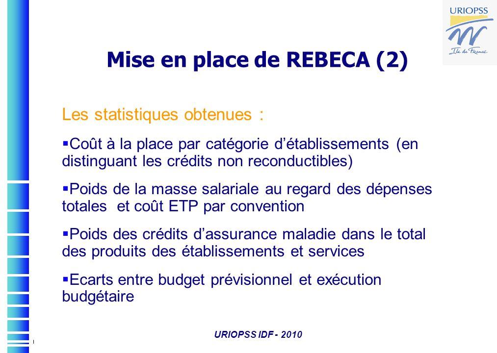 Mise en place de REBECA (2)