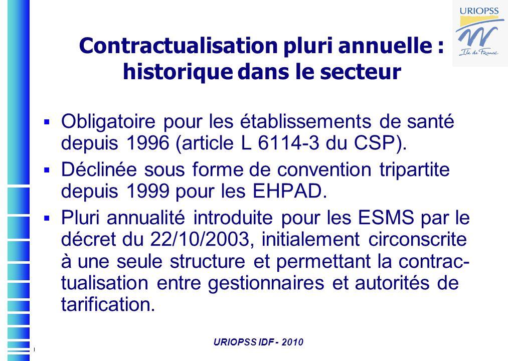 Contractualisation pluri annuelle : historique dans le secteur