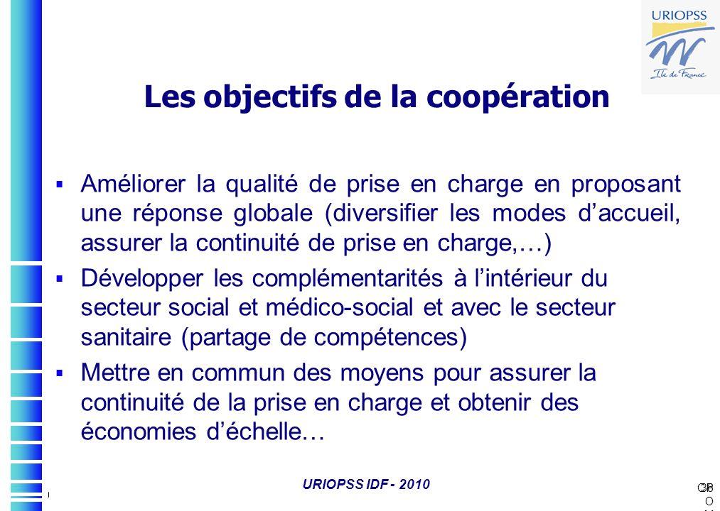 Les objectifs de la coopération
