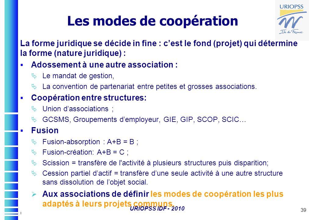 Les modes de coopération